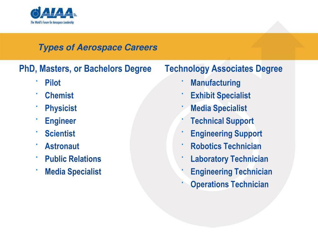 Types of Aerospace Careers