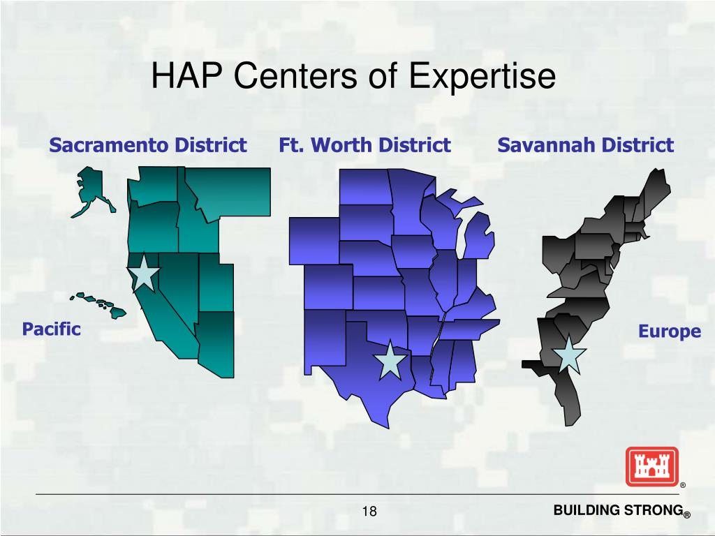 HAP Centers of Expertise