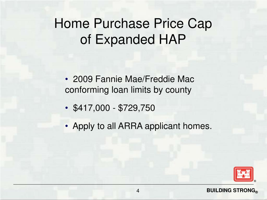Home Purchase Price Cap of Expanded HAP