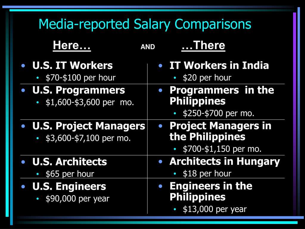 U.S. IT Workers