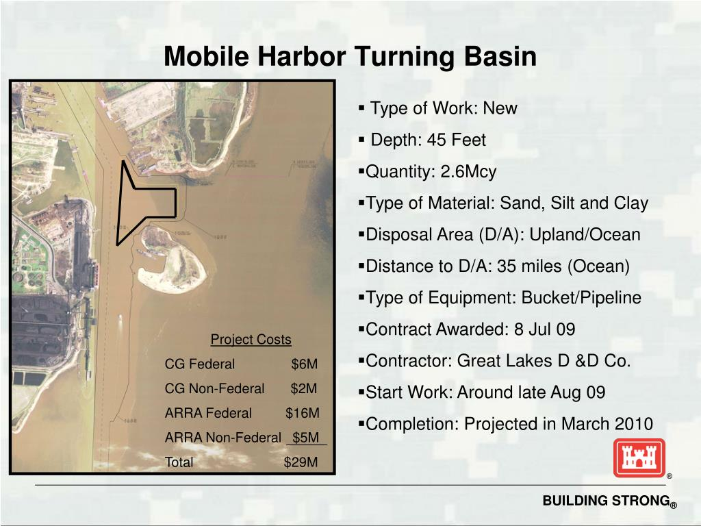 Mobile Harbor Turning Basin