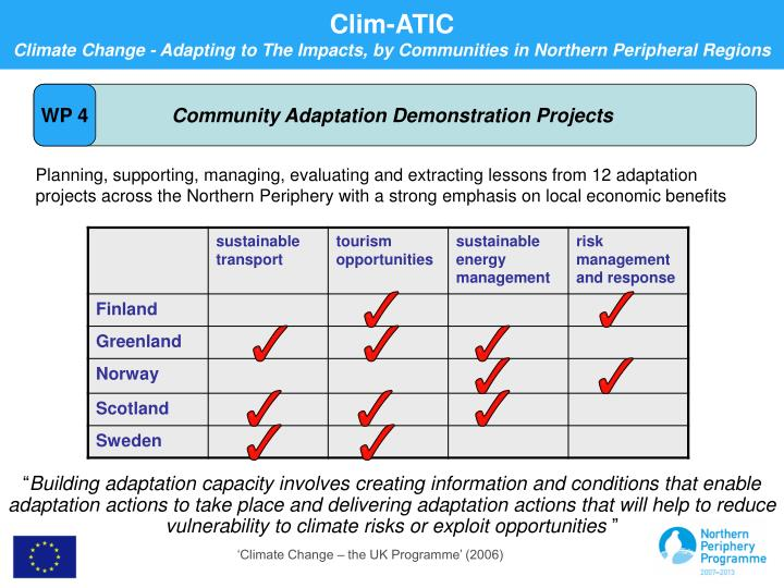 Community Adaptation Demonstration Projects