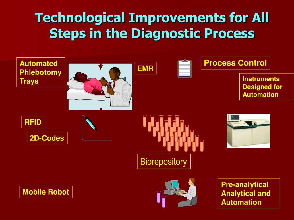 Technological Improvements for All Steps in the Diagnostic Process