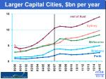 larger capital cities bn per year