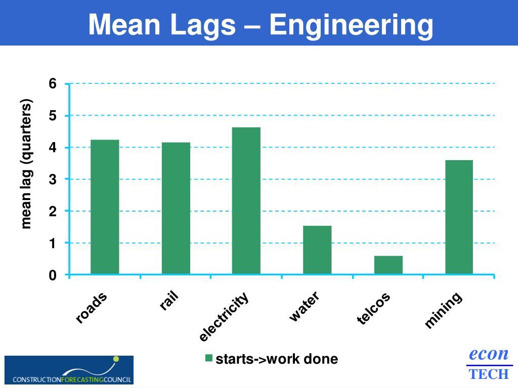 Mean Lags – Engineering
