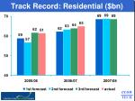 track record residential bn