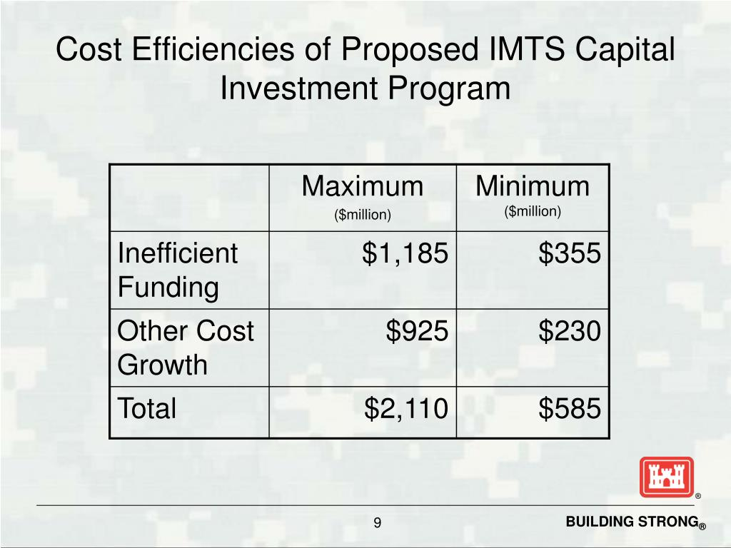Cost Efficiencies of Proposed IMTS Capital Investment Program