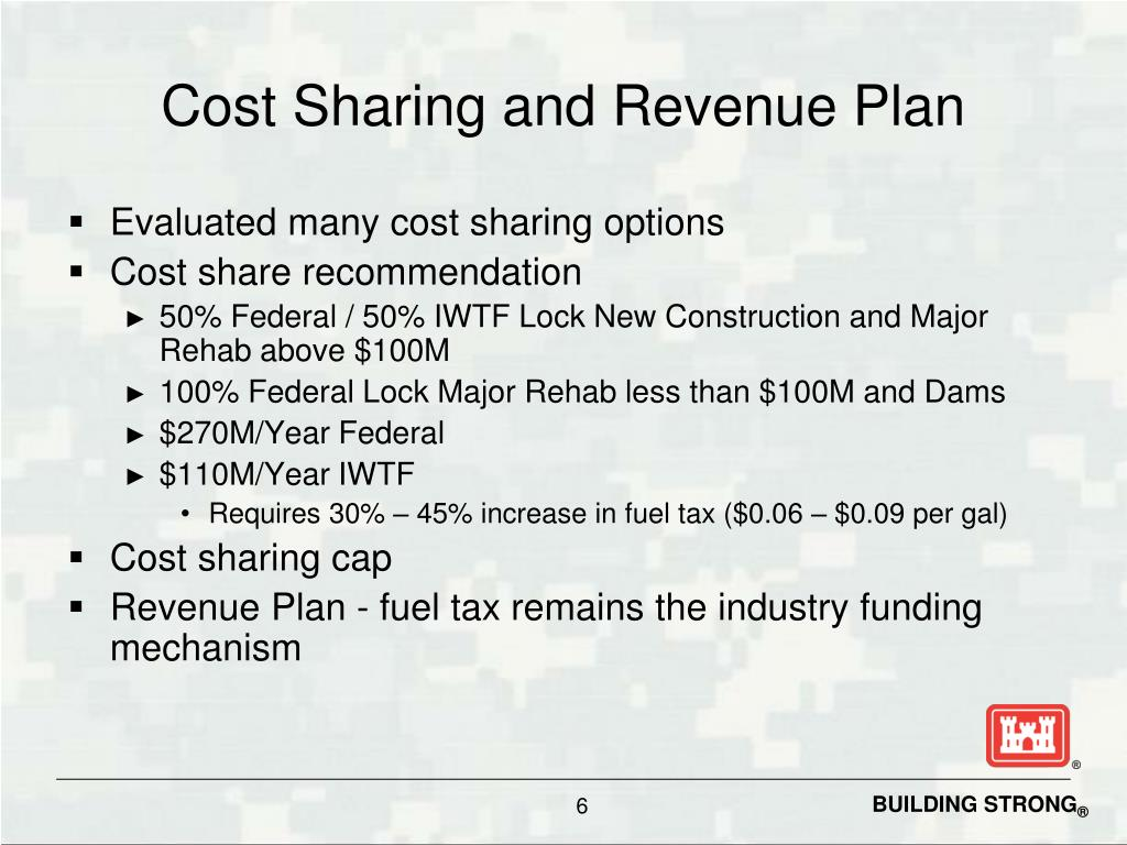Cost Sharing and Revenue Plan