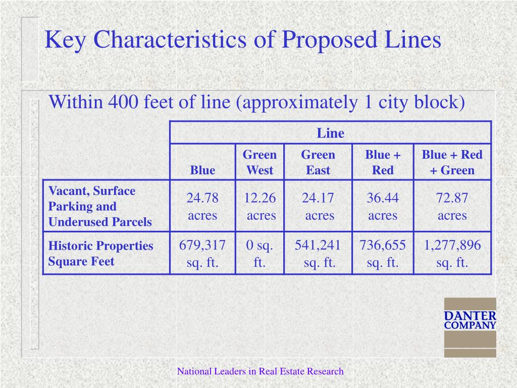Key Characteristics of Proposed Lines