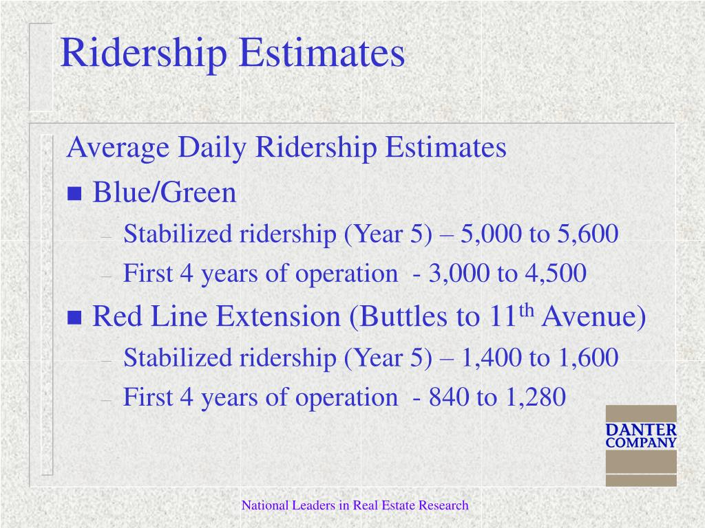 Average Daily Ridership Estimates