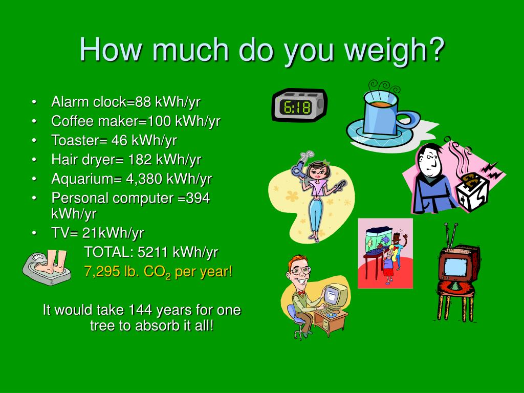 How much do you weigh?
