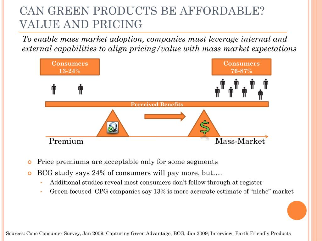 CAN GREEN PRODUCTS BE AFFORDABLE?