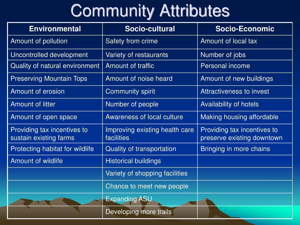 Community Attributes