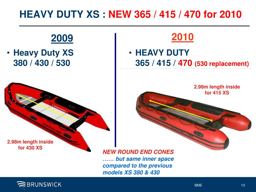 HEAVY DUTY XS :