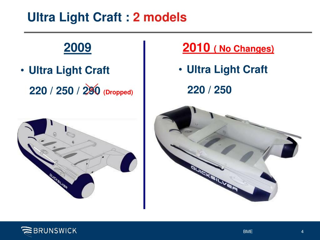 Ultra Light Craft :