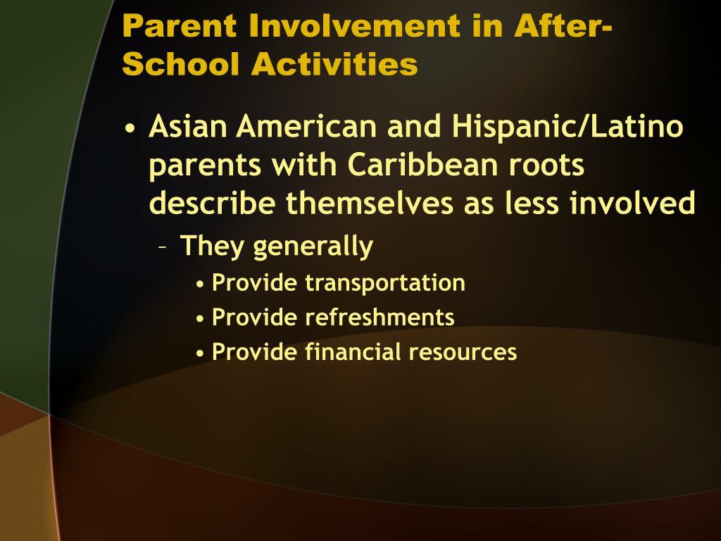 Parent Involvement in After-School Activities