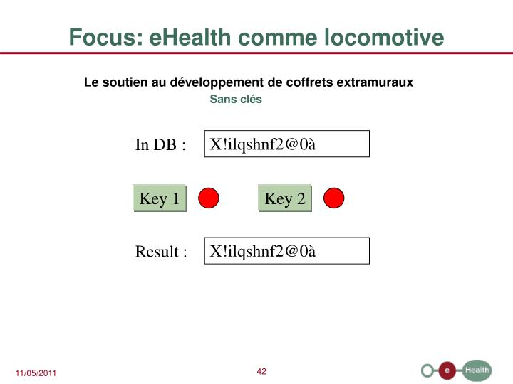 Focus: eHealth comme locomotive