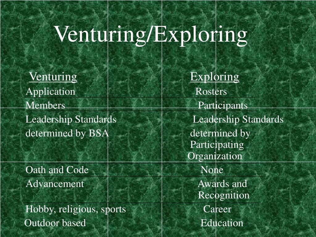 Venturing/Exploring