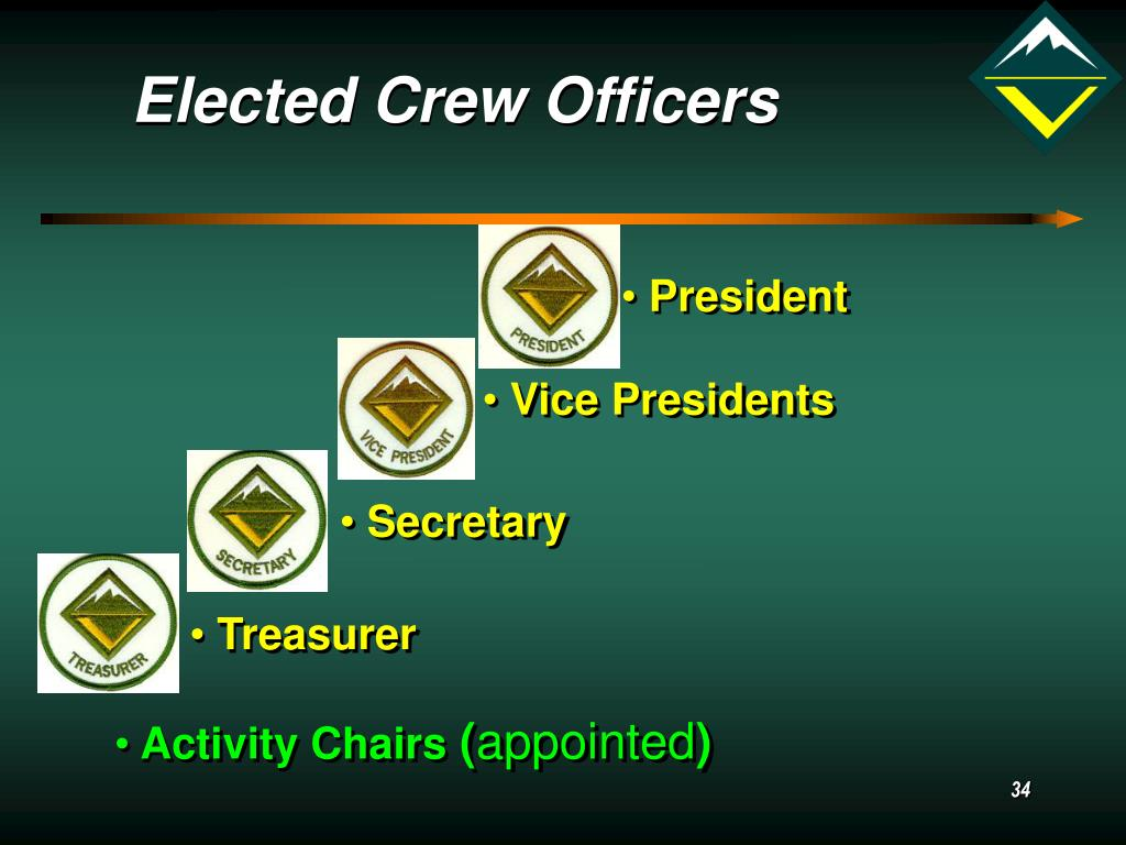 Elected Crew Officers
