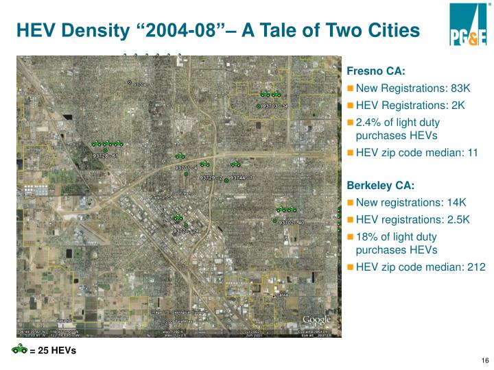 """HEV Density """"2004-08""""– A Tale of Two Cities"""