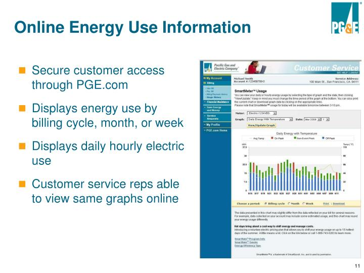 Online Energy Use Information