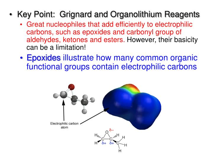 Key Point:  Grignard and Organolithium Reagents