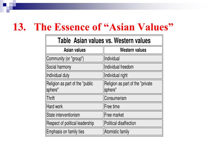 "13.	The Essence of ""Asian Values"""
