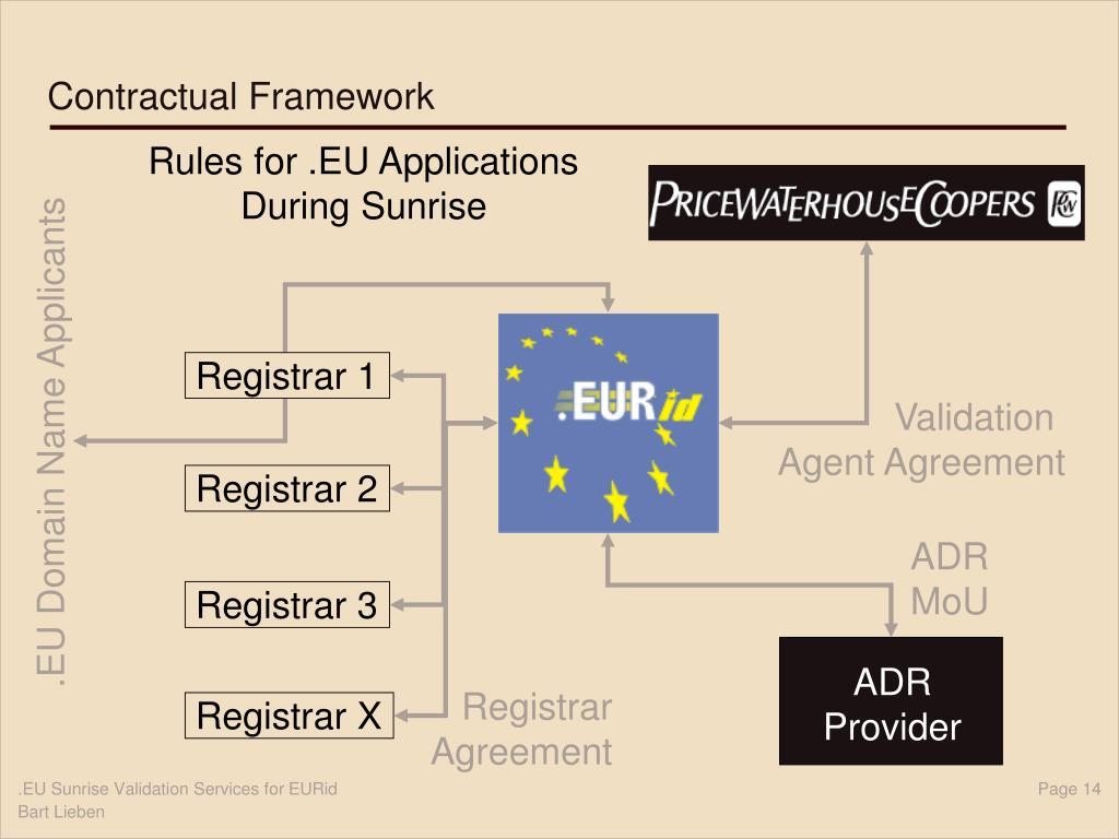 ADR Provider