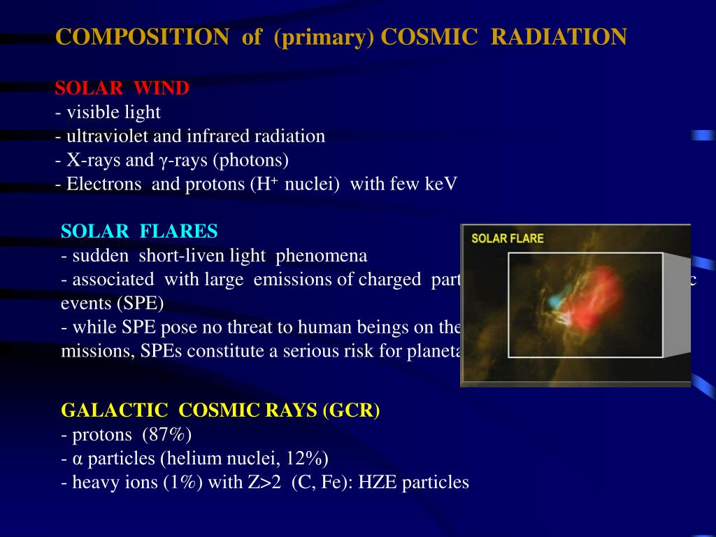 COMPOSITION  of  (primary) COSMIC  RADIATION