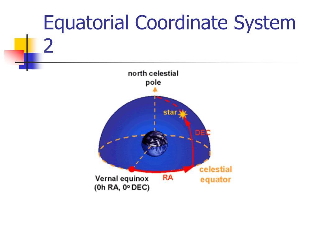 Equatorial Coordinate System 2