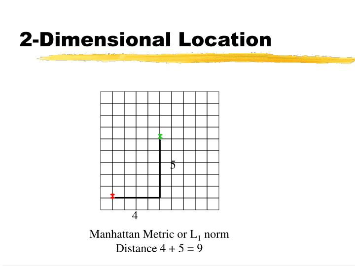 2-Dimensional Location