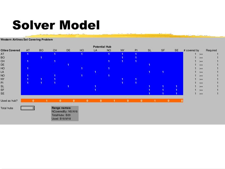 Solver Model