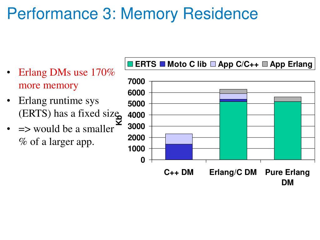 Performance 3: Memory Residence