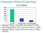 productivity dm source code sizes