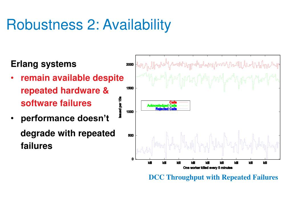 Robustness 2: Availability