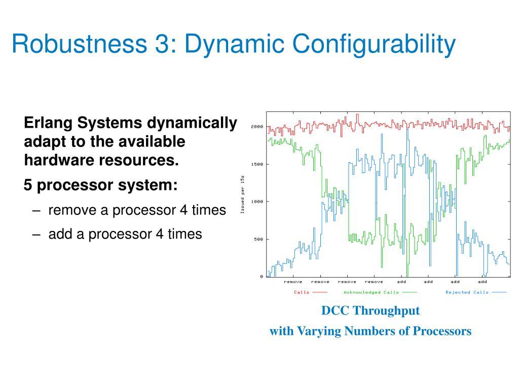 Robustness 3: Dynamic Configurability