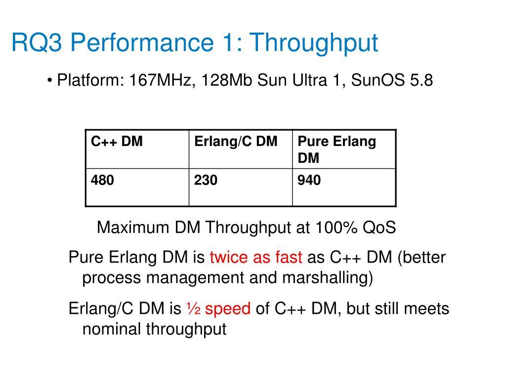 RQ3 Performance 1: Throughput