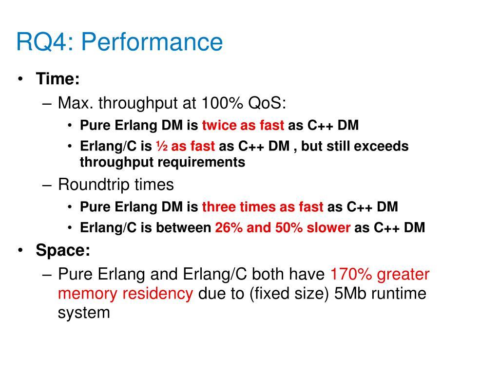 RQ4: Performance