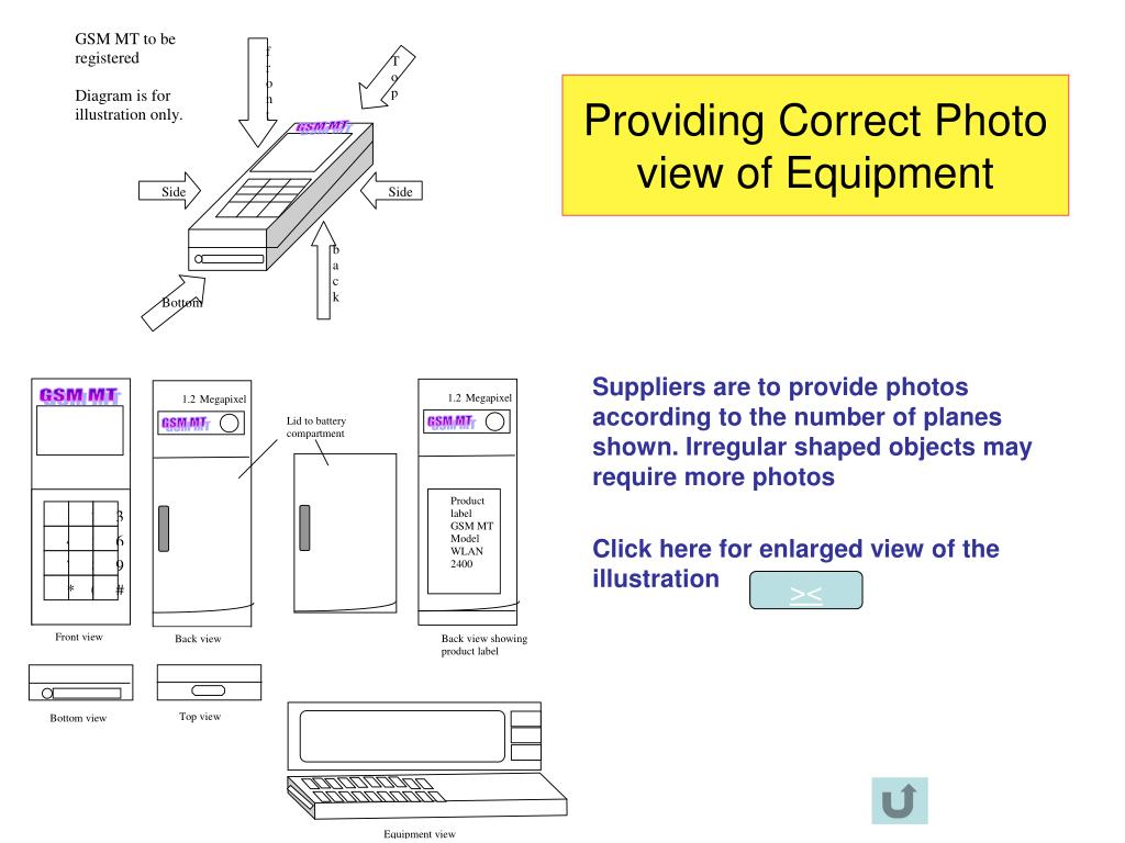 Providing Correct Photo view of Equipment
