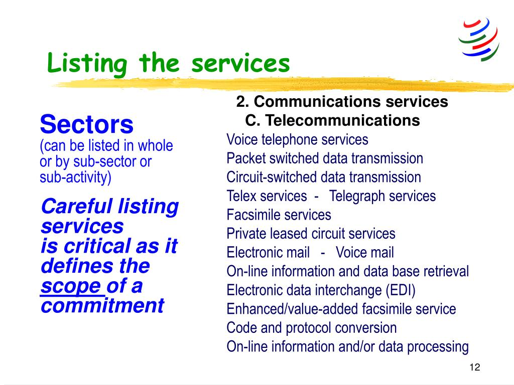 Listing the services