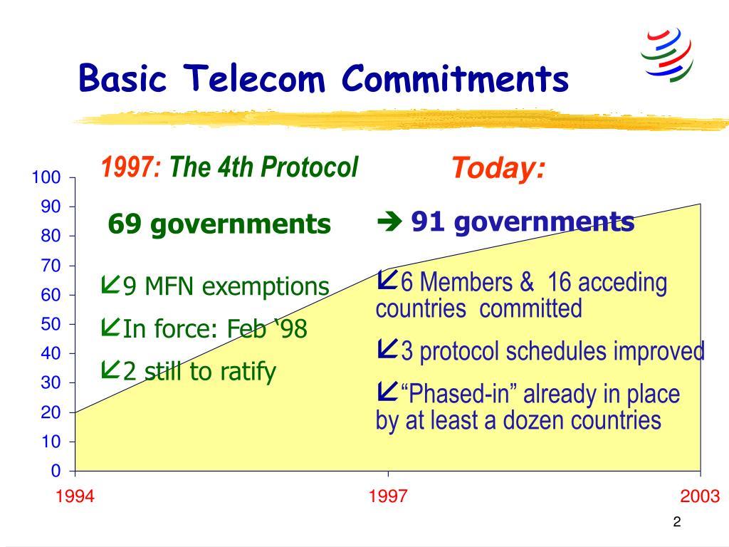 Basic Telecom Commitments