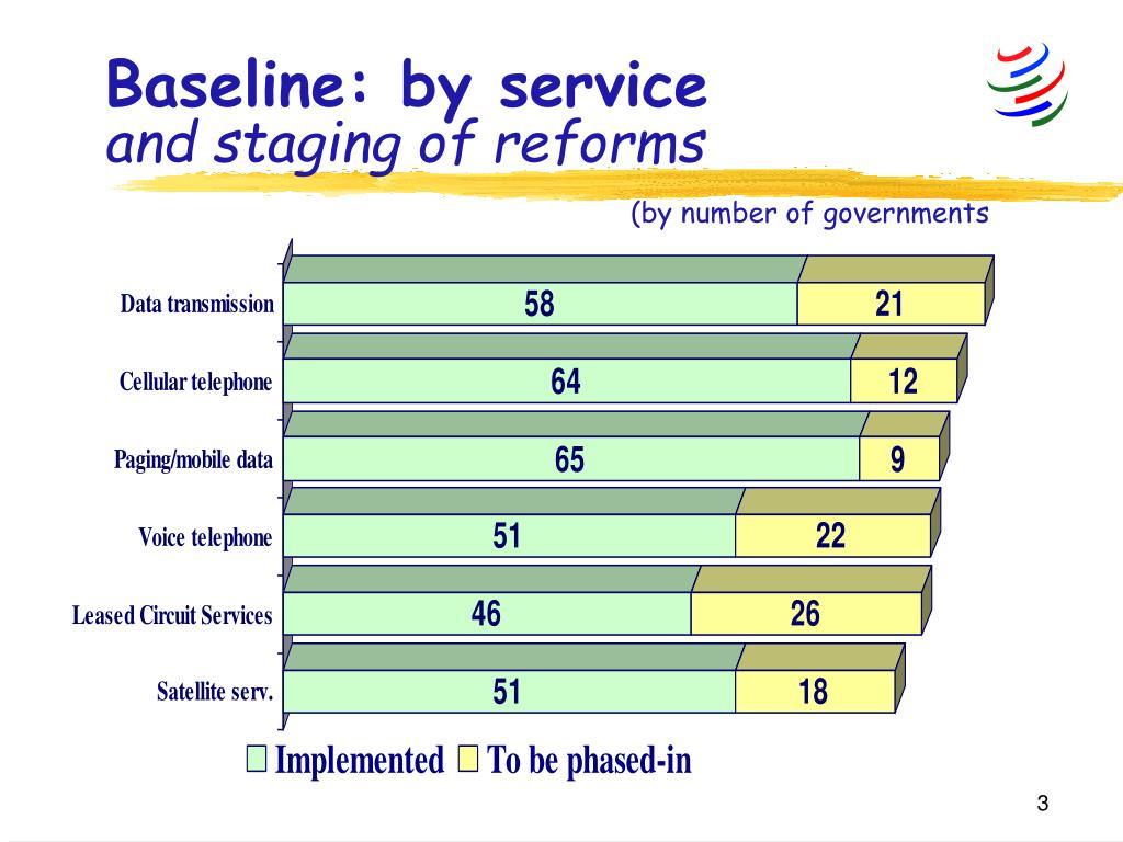 Baseline: by service