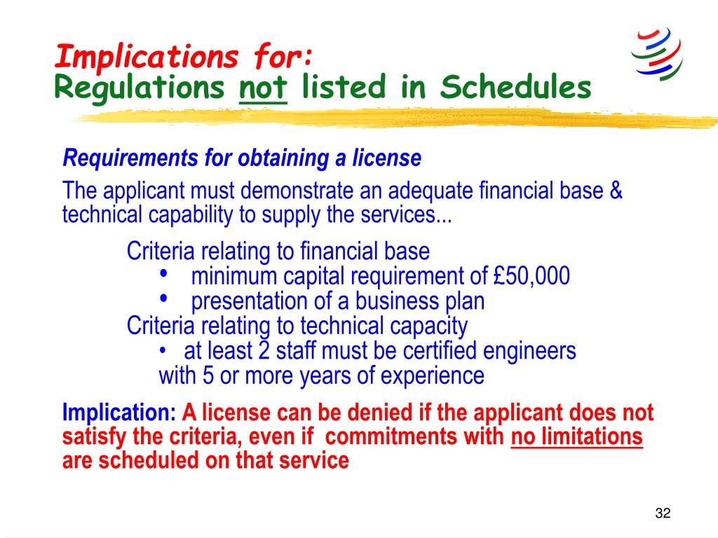 Requirements for obtaining a license