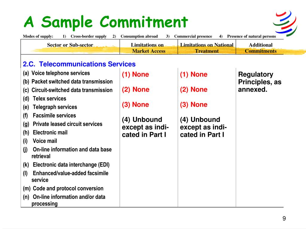 A Sample Commitment