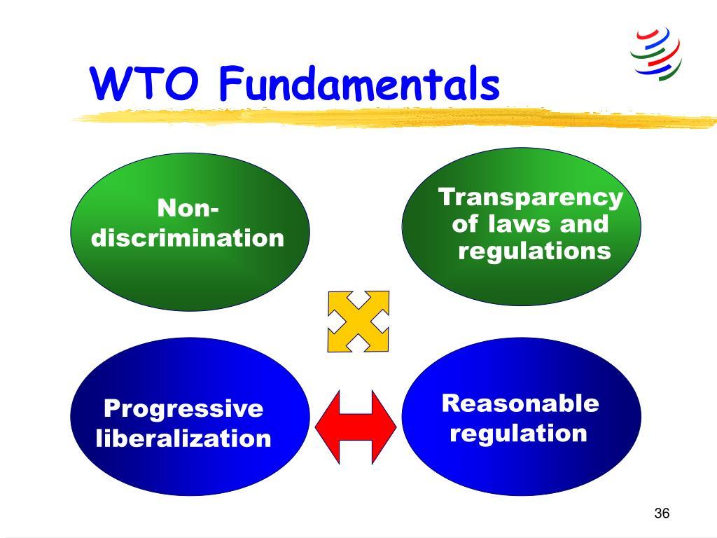 WTO Fundamentals