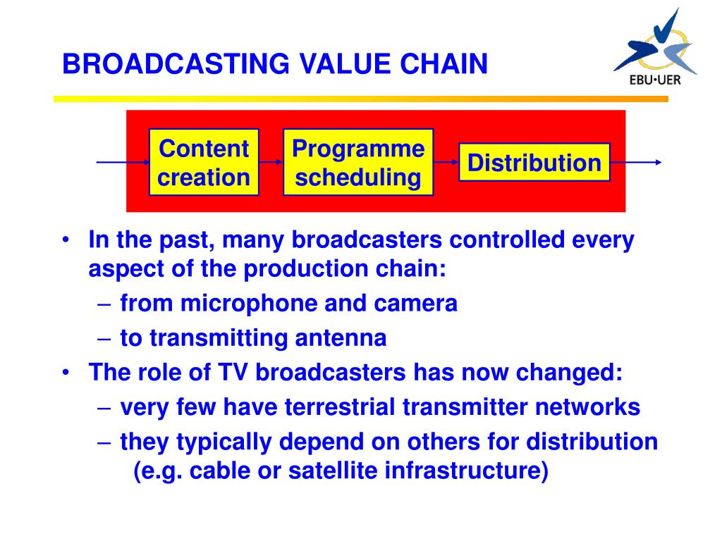 BROADCASTING VALUE CHAIN