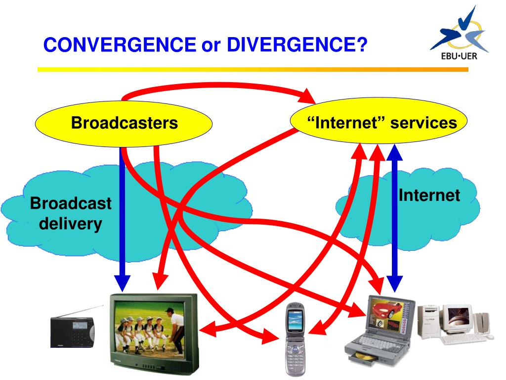 or DIVERGENCE?