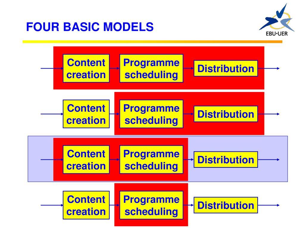 FOUR BASIC MODELS