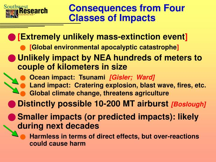 Consequences from Four Classes of Impacts