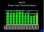 math three year trend analysis